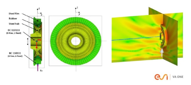 With ESI VA One, using FEM/BEM, engineers can model any wheel shape they need to, such as this tram wheel. Using simplified analytical simulations, this is not possible. (Image courtesy of ESI Group.)