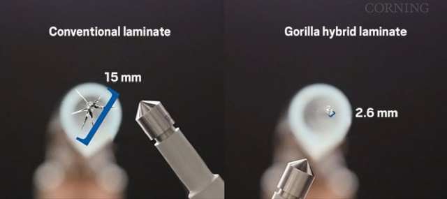 In an industry standard test simulating the effects of a sharp stone striking a windshield, researchers fire a diamond-tipped dart (silver) at the targets. These video frames show that a conventional laminate windshield (left) sustains a deep crack, with radial fractures extending 15 mm. In a lighter, thinner Gorilla Glass hybrid laminate, the impact forms just a small chip. (Image courtesy of Corning.)