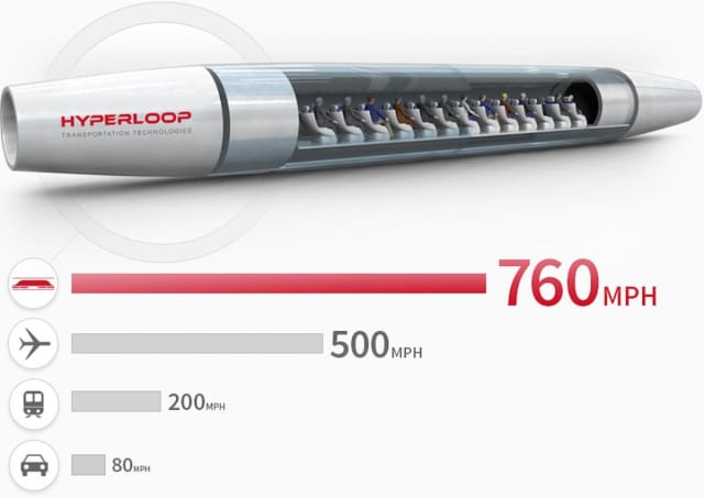 Concept of a Hyperloop pod from HTT, comparing its speed to other modes of transportation. (Image courtesy of Hyperloop Transportation Technologies.)