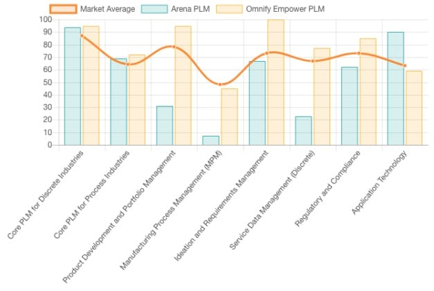 (Chart courtesy of TEC.)