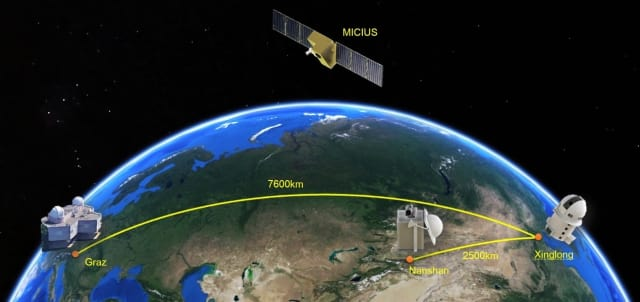 Illustration of the three cooperating ground stations (Graz, Nanshan, and Xinglong). Listed are all paths used for key generation and the corresponding final key length. (Image courtesy of University of Science and Technology of China.)