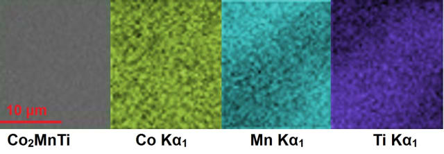 This is a microscopic look at the atomic structure of a cobalt-manganese-titanium mixture (Co2MnTi) that is one of the newly predicted and manufactured magnetic materials. Each color shows the distribution of a different element. The uniformity for each material matches the predictions for a stable three-element material. (Image courtesy of Pelin Tozman/AMBER and CRANN Institute, Trinity College, Dublin, Ireland.