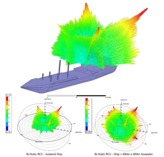 First Look: ANSYS 19 is All-Encompassing > ENGINEERING com