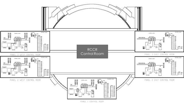 Schematic of the Rogers Centre control room. (Image courtesy of JMP Engineering.)