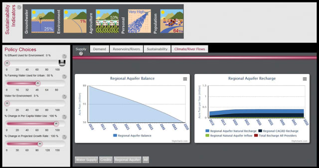An example of the WaterSim interface. (Image courtesy of ASU.)