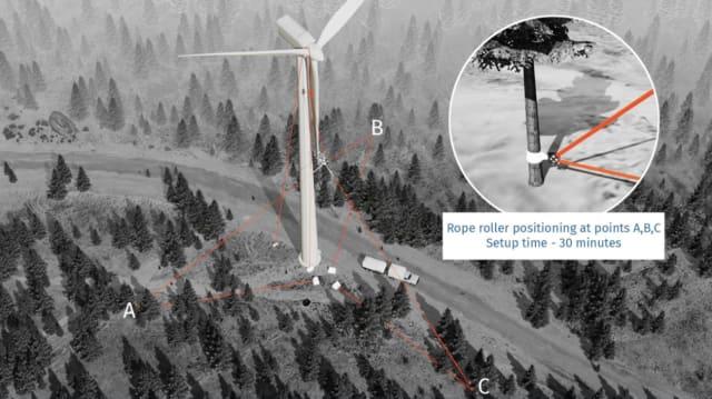 Aerones rope system. (Image courtesy of Aerones.)