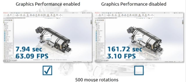 Spin your large assemblies 20 times faster as SOLIDWORKS 2021 exploits the workstation's GPU. (Picture courtesy of Dassault Systèmes.)