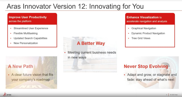 Aras Innovator's extended capabilities cover 5 core areas, from user productivity, core PLM, visualization, and new platform applications and advanced configurability with new low-code/no-code features. (Picture courtesy of Aras.)