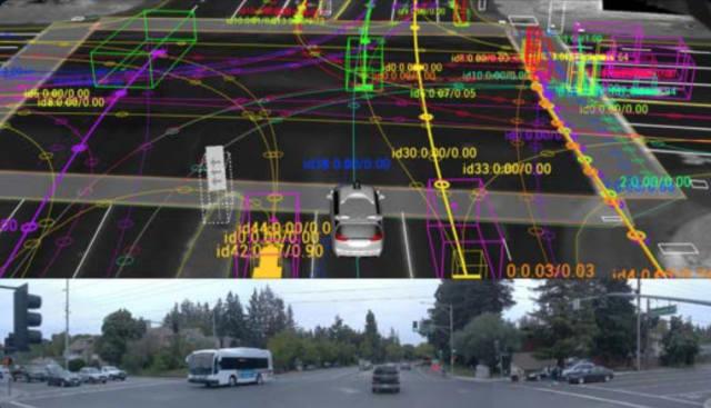 Data-driven decision-making. (Image credit of Waymo.)