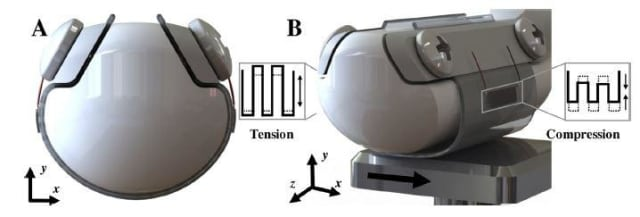 As the robot finger slides along a surface, serpentine channels filled with electrically conductive liquid metal and embedded in the rubber skin stretch on one side of the finger and compress on the other. This changes the amount of electricity that can flow through the channels, which can be measured and correlated with shear force and vibration. (Image courtesy of Sensors and Actuators A: Physical 2017:264:289-297; Yin, J., Santos, V.J. and Posner, J.D.