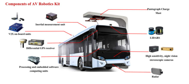 Autonomous buses for the people. (Image courtesy of LTA.)