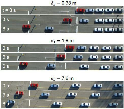 Drone footage revealed that cars take more time to accelerate when they stop closer together than when they stop farther apart. The researchers conceptualized this aspect of the Smart Road experiment as the latent heat of transitioning from a solid, or stopped, phase to a liquid, or moving, phase. (Image courtesy of Virginia Tech.)