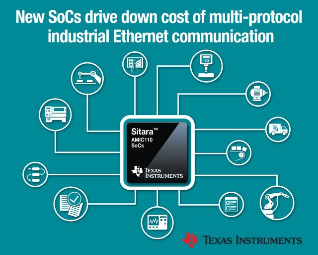 (Image courtesy of Texas Instruments.)