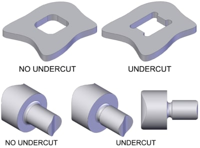 Parts made with milling (above) and turning (below), with and without undercuts.
