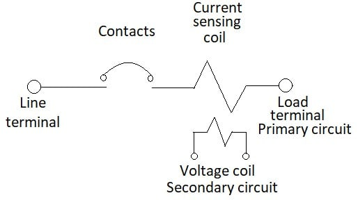 Figure 4. Voltage trip circuit protector configuration.