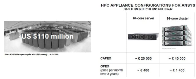 Creating and maintaining a HPC data center will make sense if your simulation needs are massive and regular. For smaller operations, an HPC appliance configuration may suffice. (Picture courtesy of ANSYS)