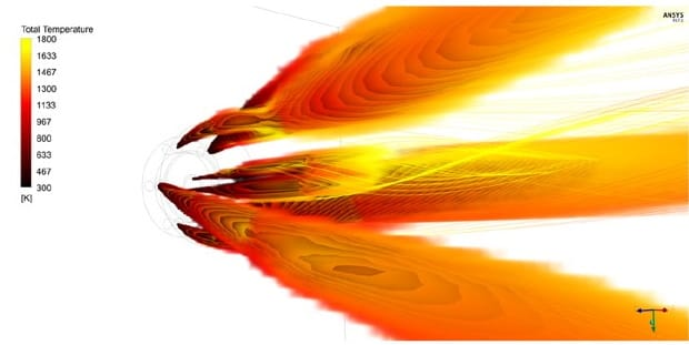 RJM CleanAir Gas Burner combustion simulation. RJM found simulation that took a week could be done in a day using HPC. (Picture courtesy of ANSYS.)