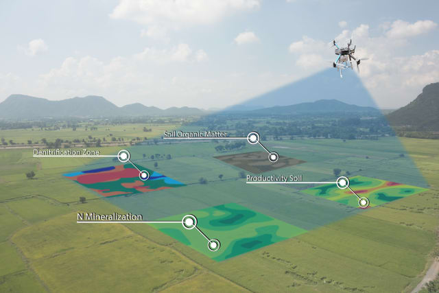 Smart Farming—Automated and Connected Agriculture > ENGINEERING com