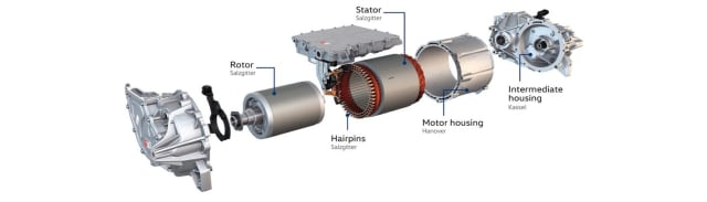 Inside every electric motor is a stationary stator with a rotor spinning inside it. The stator is made of copper wire coils. When an electric current flows through these coils, a rotating magnetic field is created in the stator which causes the rotor to spin.