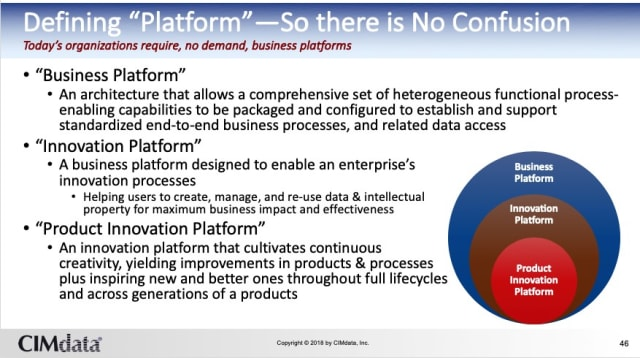 Putting the Product Innovation Platform into the enterprise context.