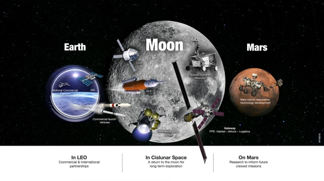 Who Will Win the Private Sector Space Race?