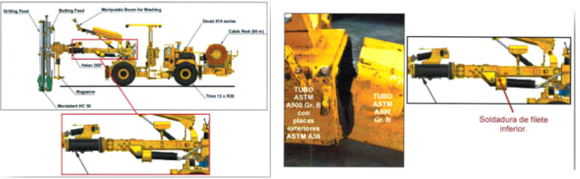 Fatigue failure of mining bolter equipment. (Images courtesy of SOLIDWORKS.)