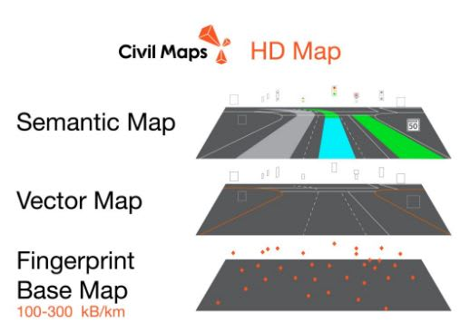 Autonomous Vehicles Armed with Machine Learning Algorithms ... on