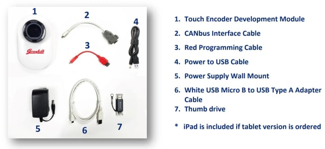 Contents of the Grayhill Touch Encoder development kit (not pictured: plug adaptors). (Image courtesy of Grayhill.)