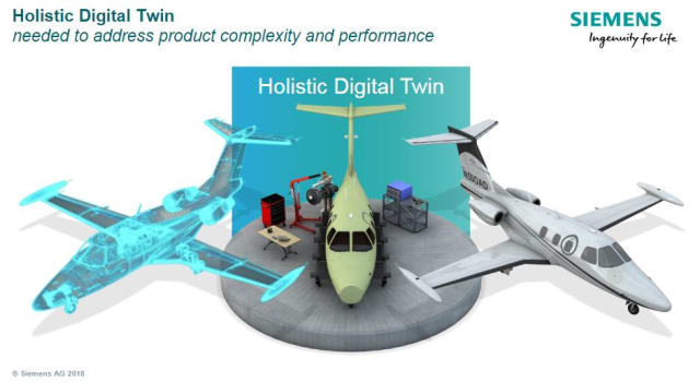 The holistic digital twin design. (Image courtesy of Siemens AG.)