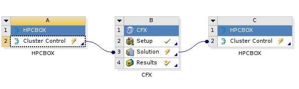 HPCBOX by Drizti HPC menu. (Image courtesy of Drizti.)