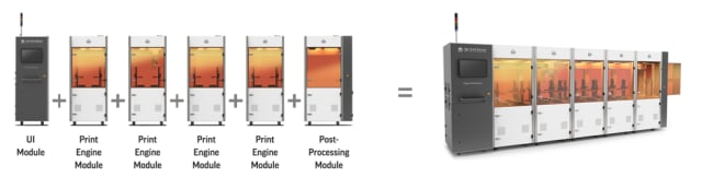 Figure 4 is a modular system that combines quick printing with automated technologies, such as material handling and post-processing, for factory-oriented production. (Image courtesy of 3D Systems.)