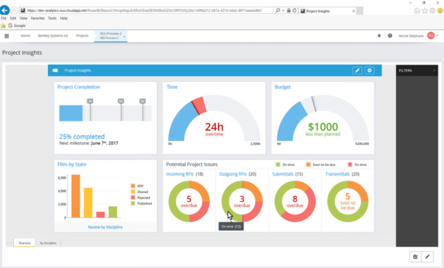 Screenshot of Bentley Systems' ProjectWise Project Performance Dashboards. (Image courtesy of Bentley Systems.)