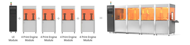 Figure 4 is a modular 3D printing system designed for mass production. (Image courtesy of 3D Systems.)