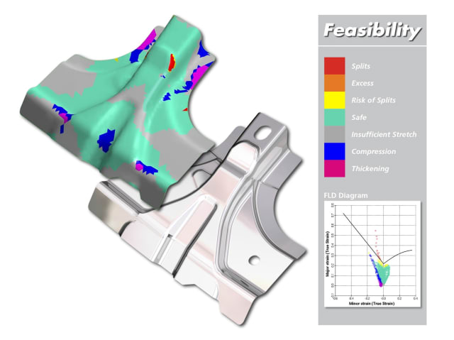 A robust early feasibility assessment can help users eliminate cost changes to part design, which helps keep costs down by optimizing material costs earlier in the design process. (Image courtesy of Autoform Engineering.)