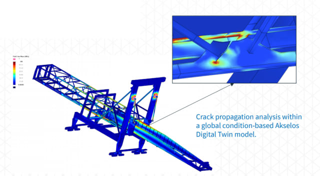 Digital twin of a shiploader structure. (Image courtesy of Askelos.)