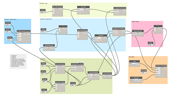 An example of generative design. The steps and processes are on display, as these programs generate the process in addition to an output. (Image courtesy of ArchSmarter.)