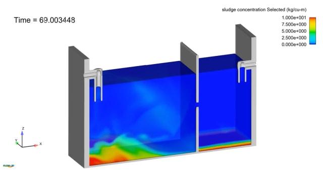 Sludge simulator 2019. (Image courtesy of Flow Science.)