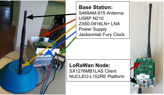 Improving LPWANs for the Internet of Things > ENGINEERING com