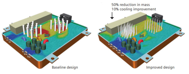 Take HEED(S)! Design optimization can save time and money by automatically showing the most optimum designs. (Image courtesy of Siemens.)