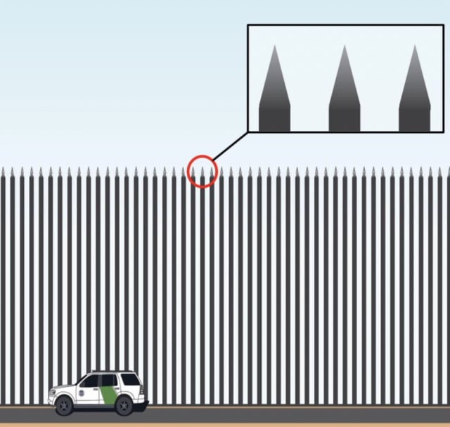 "On December 21, President Trump tweeted a picture of a possible design for a steel bollard-style border wall. More recently, he's signaled that he's willing to ""compromise"" with Congressional Democrats and have a steel wall instead of a concrete one. (Image courtesy of Twitter.)"