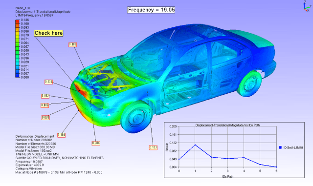 3D NVH simulation results shown in VCollab. (Image courtesy of VCollab.)