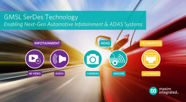 Maxim's Automotive Safety Integrity Level systems. (Image courtesy of Maxim.)
