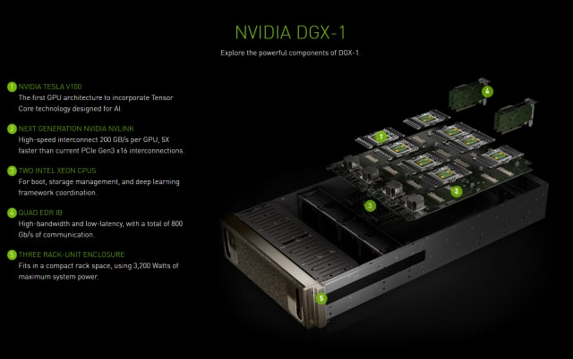 The hardware at the center of deep learning applications for industrial automation are new types of specialized graphics processing units (GPUs). These are being designed by a few companies, but none more notably than Santa-Barbara-based NVIDIA.(Image courtesy of NVIDIA.)