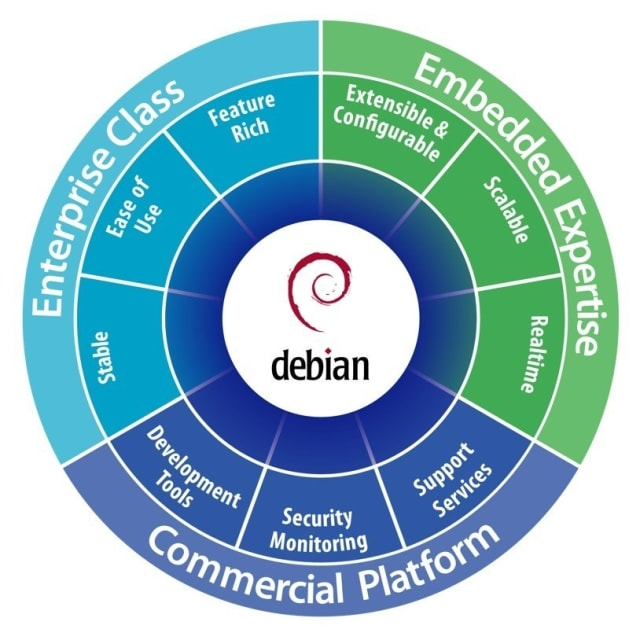 Siemens' New Linux Distribution Provides Solution for