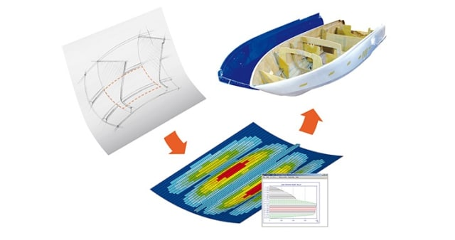 ESAComp supports start to finish design and analysis of composite parts. (Image courtesy of Altair.)