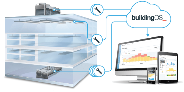Lucid's new BuildingOS Facilities software lets owners track inefficiencies, true costs (Photo courtesy of Lucid Design Group, Inc.)