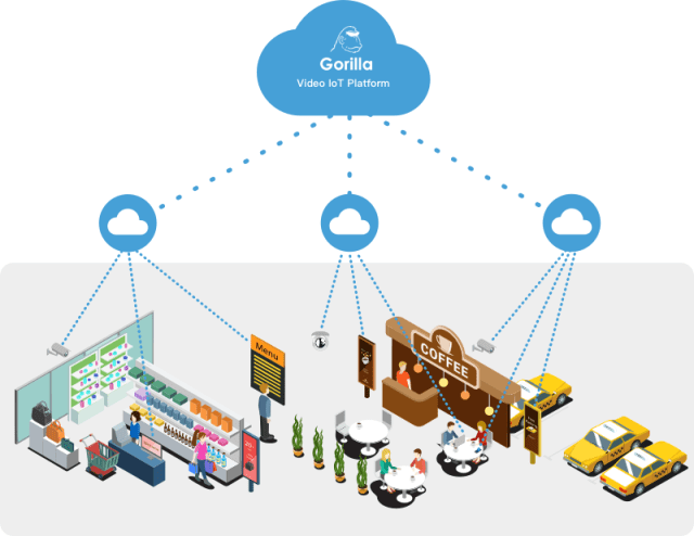 Smart Retail solutions include the ability to track customers and what they're interested in. (Image courtesy of Gorilla Technology).