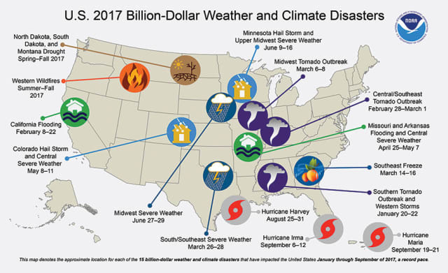 The cost of natural disasters in the U.S. in 2017. (Image courtesy of NOAA.)