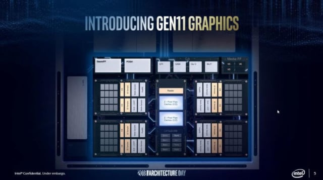 A Gen11 visualization. (Image courtesy of Intel.)
