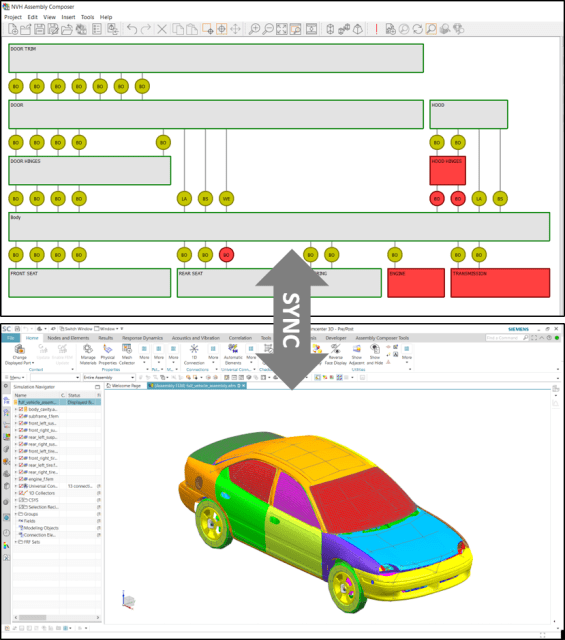 A new NVH composer provides a simplified interface to interactively define the full vehicle assembly layout as a 2D network diagram and automates the creation of a ready-to-run full vehicle FE model. (Image courtesy of Siemens.)